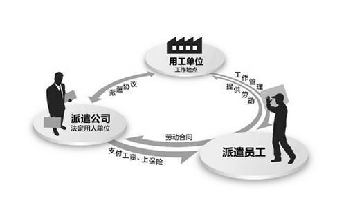 出国竞技宝app苹果官方下载派遣公司