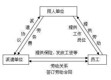 竞技宝app苹果官方下载派遣单位