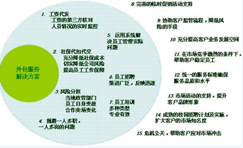 济南竞技宝app苹果官方下载外包